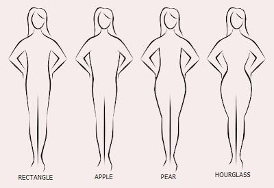 clothes suit body shapes